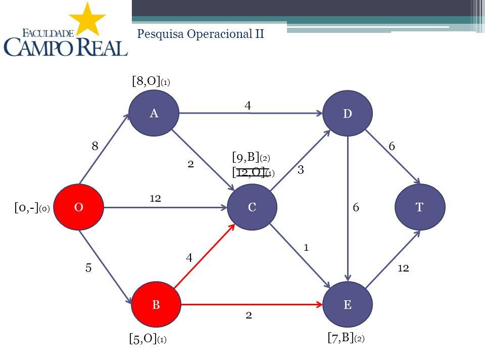 [8,O](1) A D 4 8 6 [9,B](2) 2 3 [12,O](1) O C T 12 [0,-](0) 6 1 4 5 12 B E 2 [5,O](1) [7,B](2)